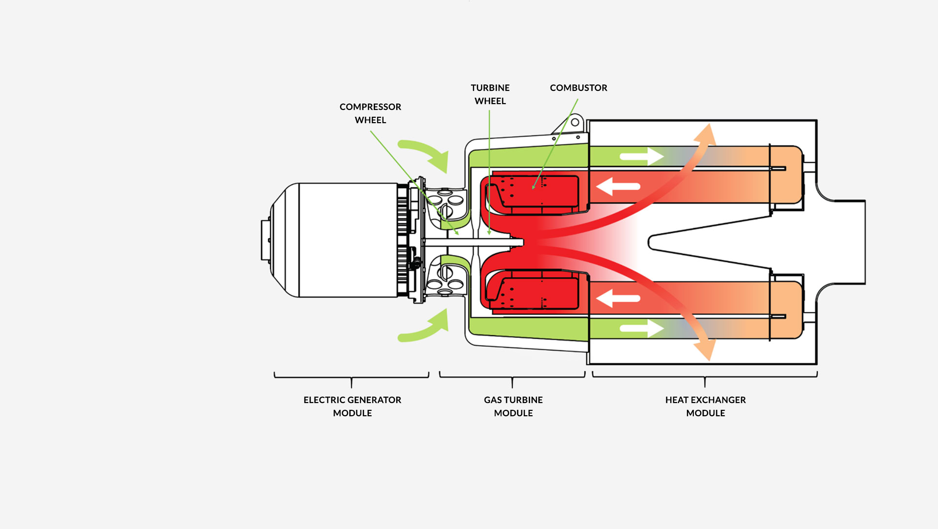Visuel Turboprop